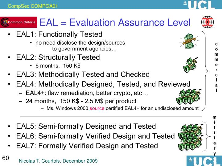 EAL = Evaluation Assurance Level