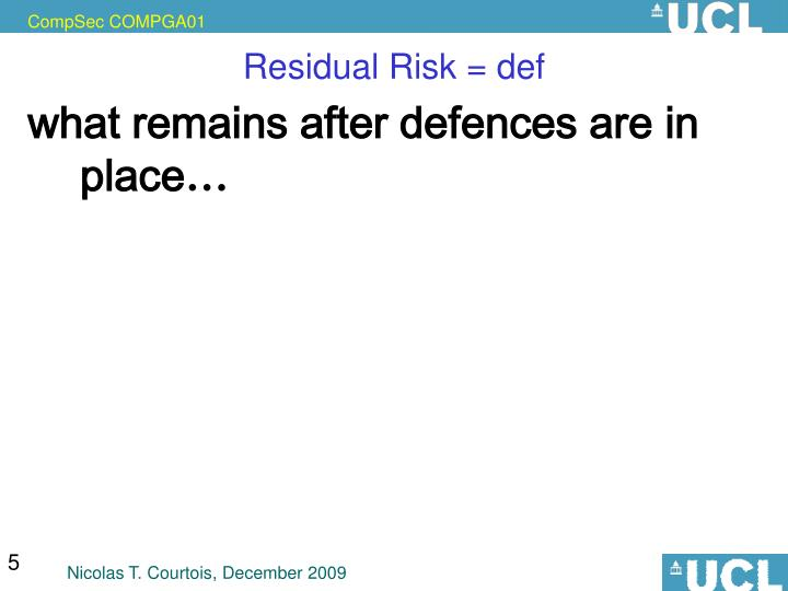 Residual Risk = def