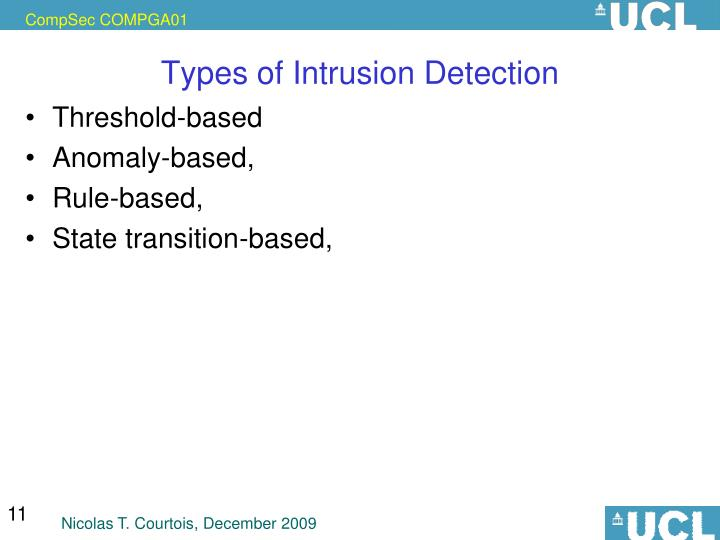 Types of Intrusion Detection