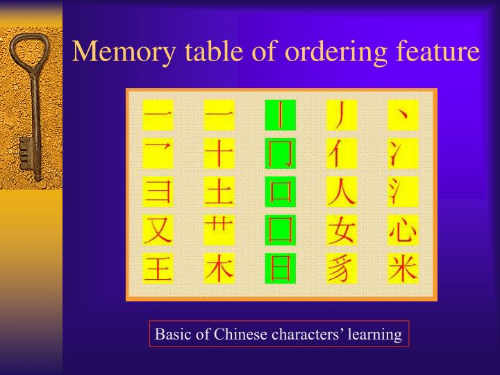 Memory table of ordering feature