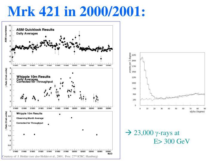 Mrk 421 in 2000/2001: