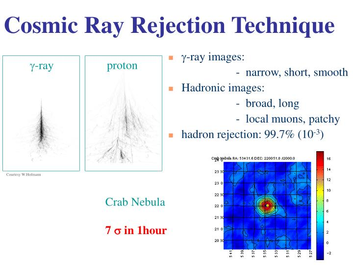 Cosmic Ray Rejection Technique