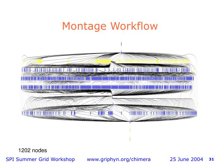 Montage Workflow