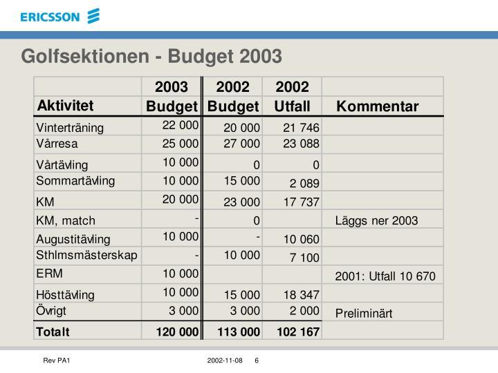Golfsektionen - Budget 2003