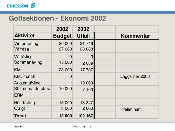 Golfsektionen - Ekonomi 2002
