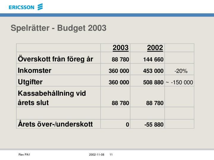 Spelrätter - Budget 2003