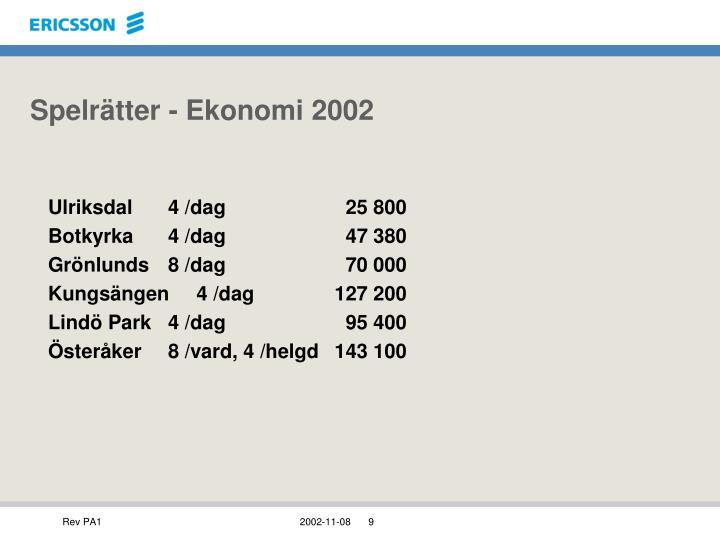 Spelrätter - Ekonomi 2002