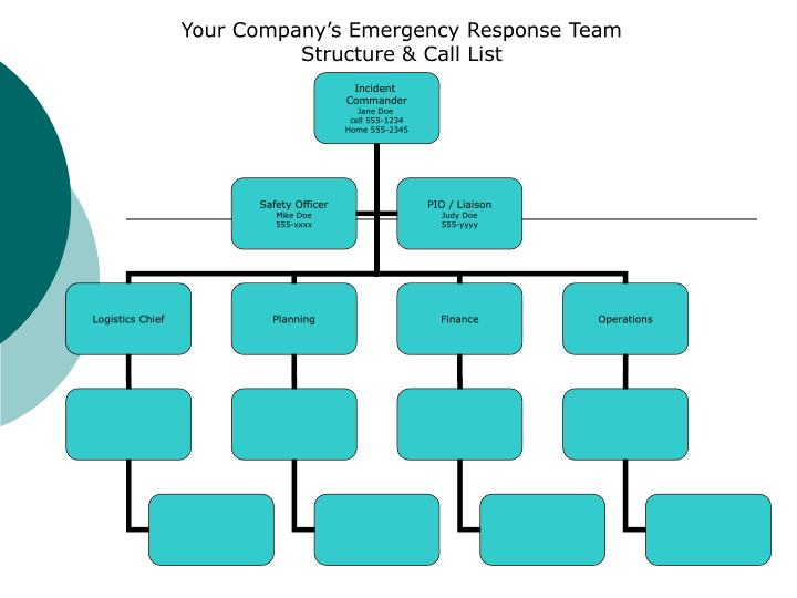 Your Company's Emergency Response Team Structure & Call List
