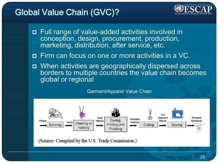 Global Value Chain (GVC)?