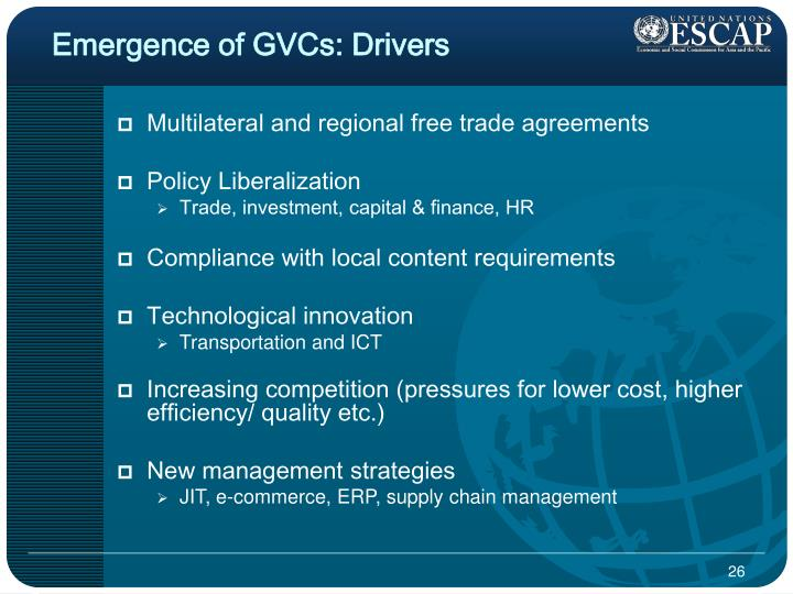 Emergence of GVCs: Drivers