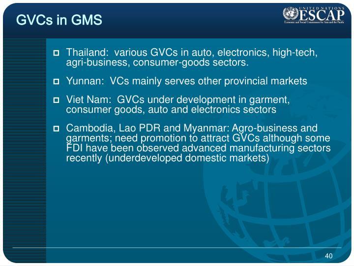 GVCs in GMS