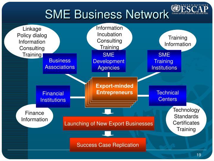 SME Business Network
