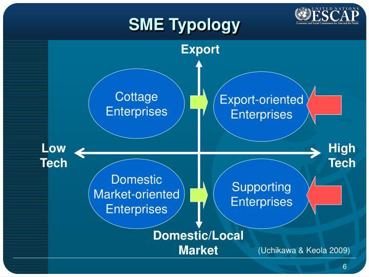 SME Typology