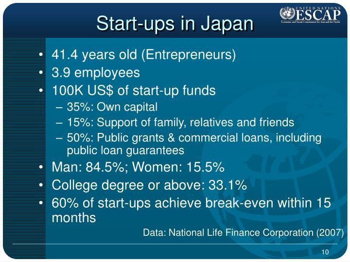 Start-ups in Japan
