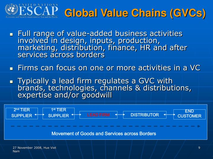 Global Value Chains (GVCs)