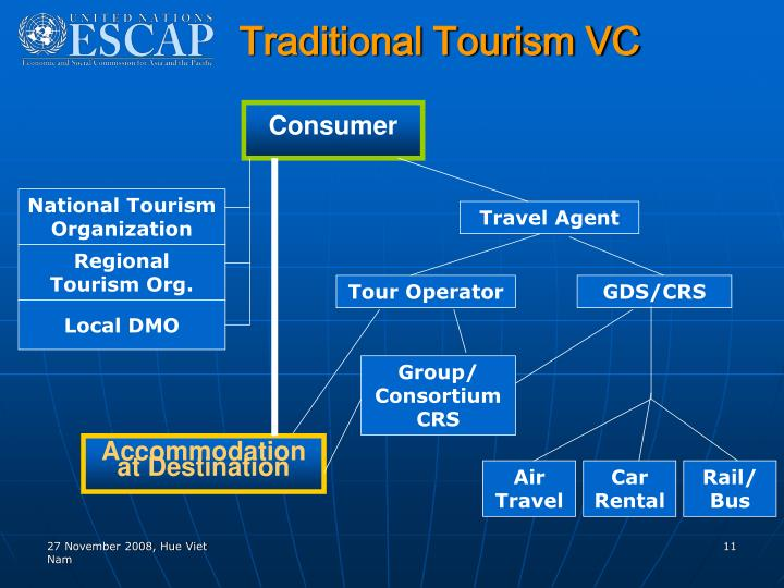Traditional Tourism VC