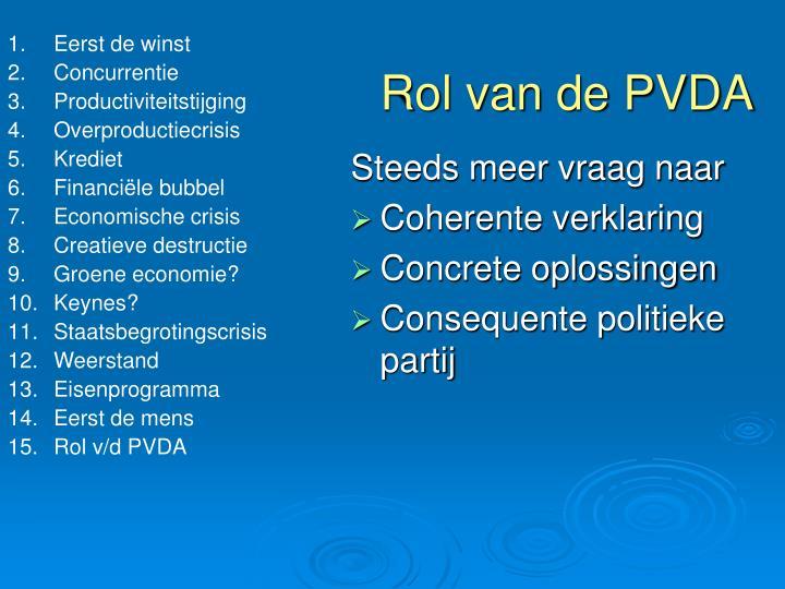 Rol van de PVDA