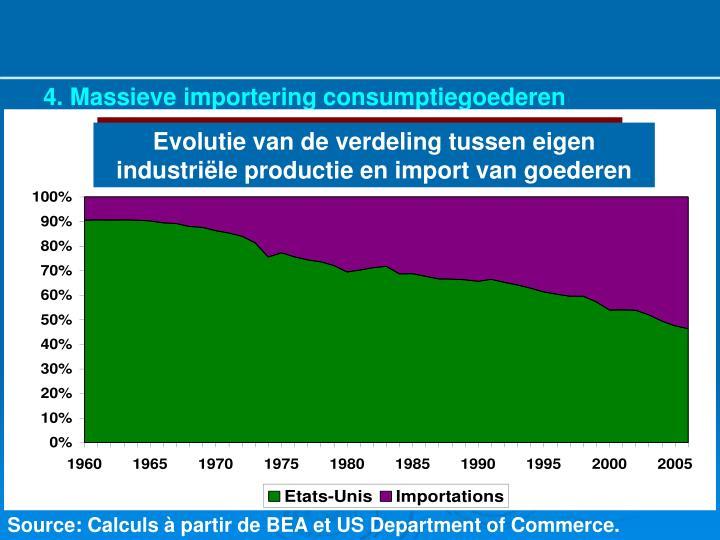 4. Massieve importering consumptiegoederen