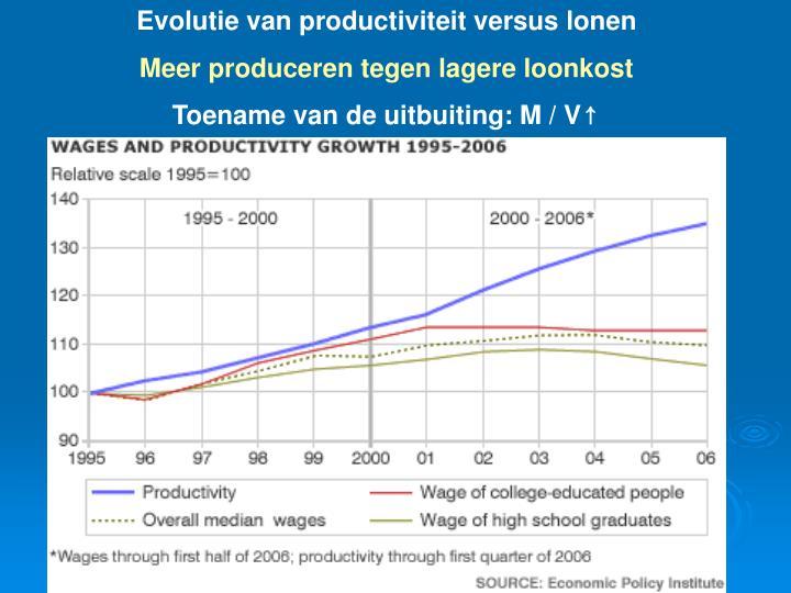 Evolutie van productiviteit versus lonen