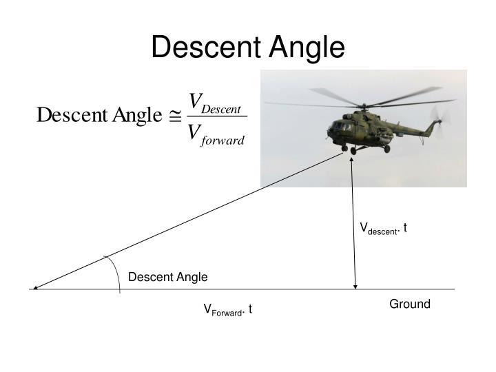 Descent Angle