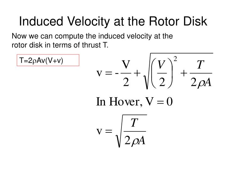 Induced Velocity at the Rotor Disk