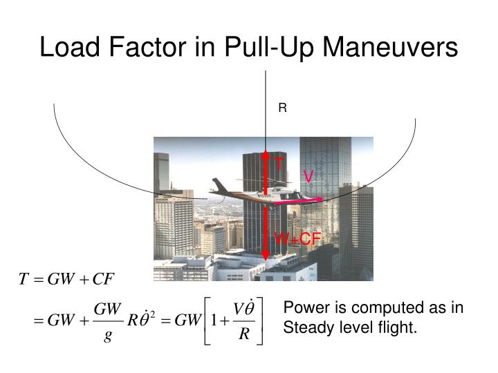 Load Factor in Pull-Up Maneuvers