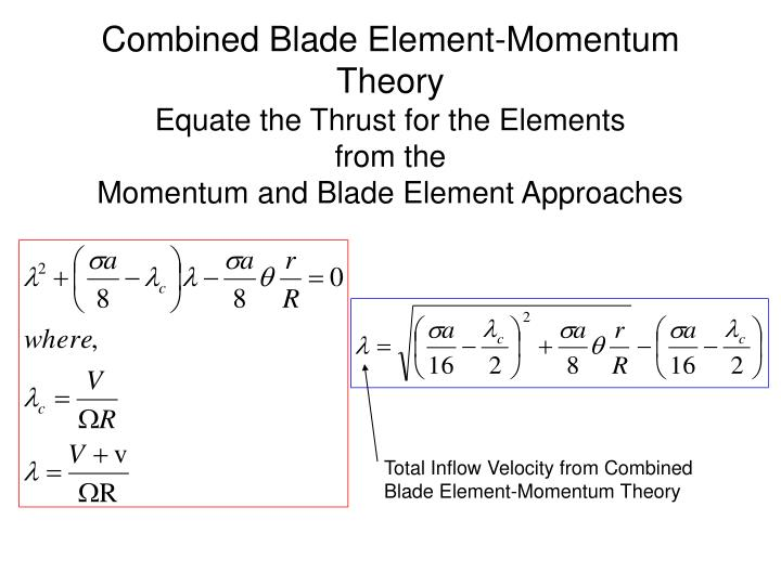 Combined Blade Element-Momentum Theory