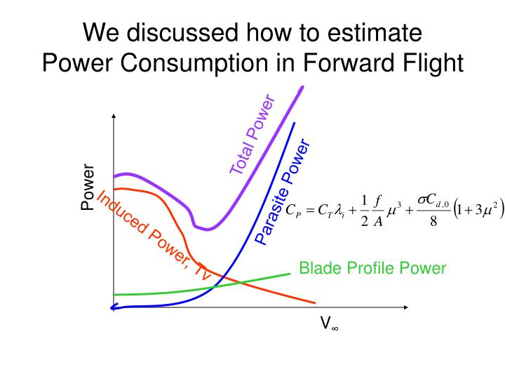 We discussed how to estimate