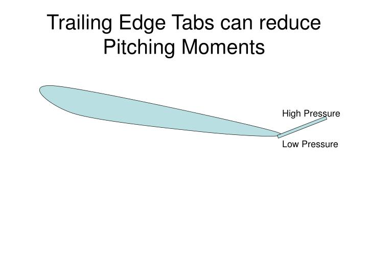 Trailing Edge Tabs can reduce