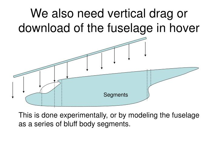 We also need vertical drag or download of the fuselage in hover