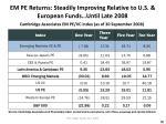 em pe returns steadily improving relative to u s european funds until late 2008