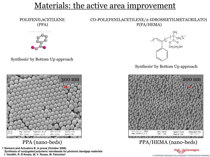 Materials: the active area improvement
