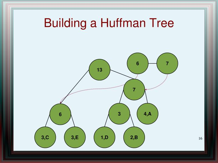 Building a Huffman Tree