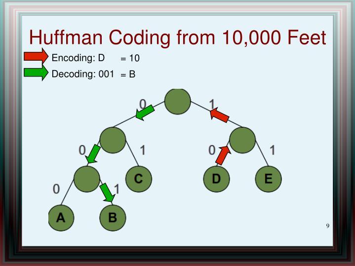 Encoding: D