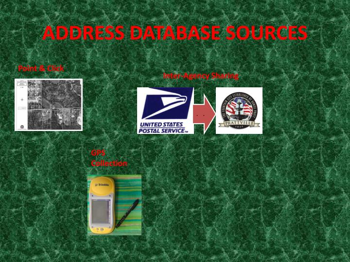 ADDRESS DATABASE SOURCES