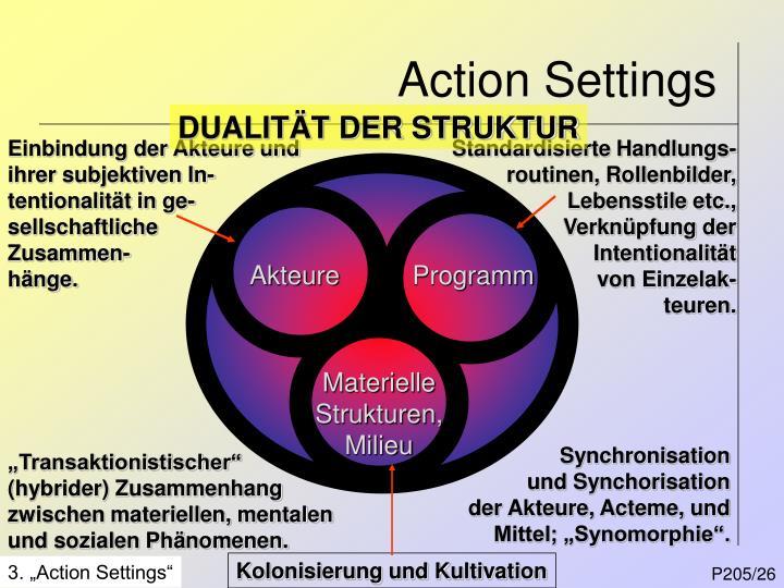 Standardisierte Handlungs-