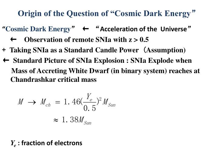 Origin of the question of cosmic dark energy