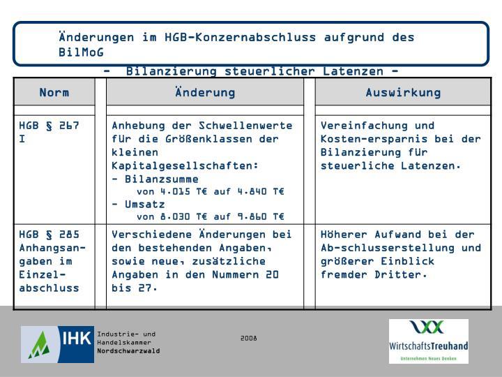 Änderungen im HGB-Konzernabschluss aufgrund des BilMoG