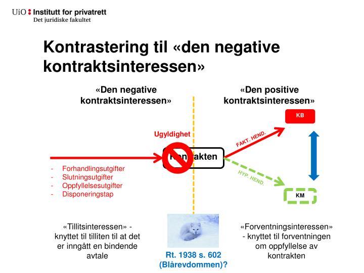 Kontrastering til «den negative kontraktsinteressen»