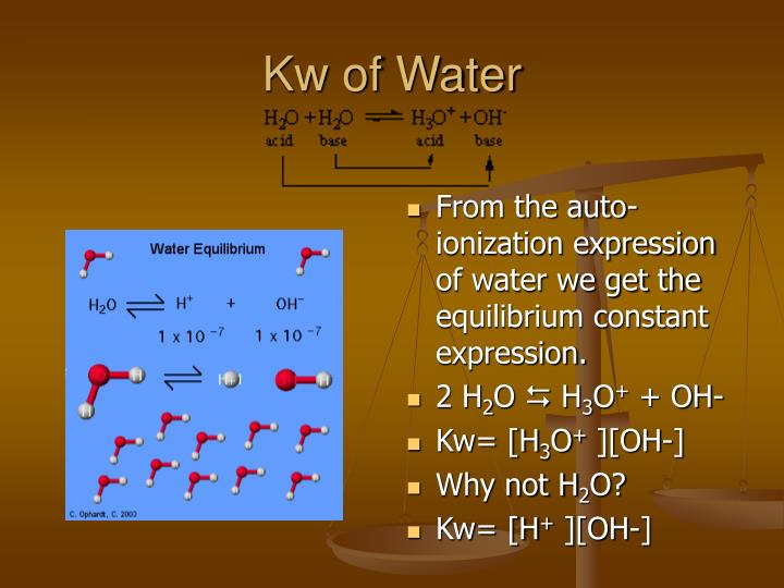 Kw of Water