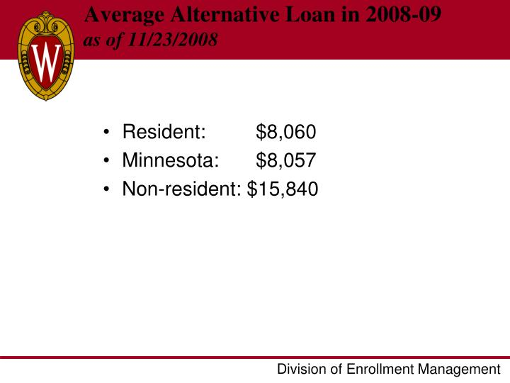 Average Alternative Loan in 2008-09