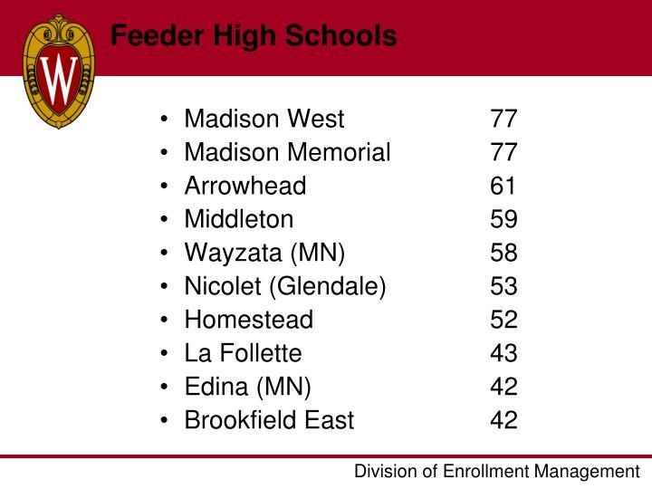 Feeder High Schools