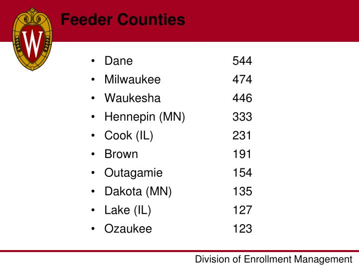 Feeder Counties