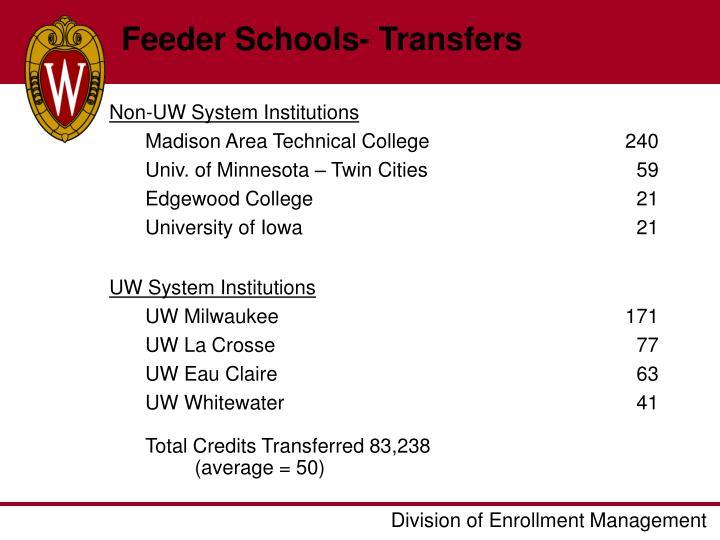 Feeder Schools- Transfers