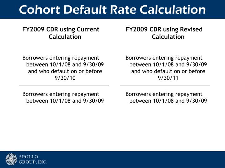 FY2009 CDR using Current Calculation