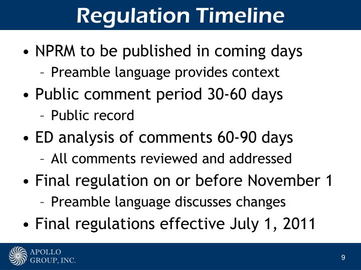 Regulation Timeline
