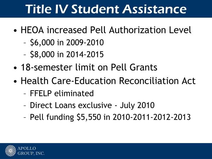 Title iv student assistance