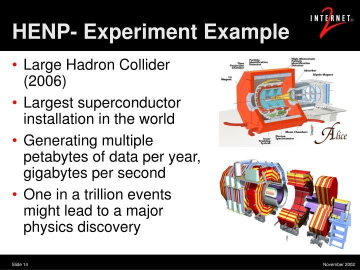 HENP- Experiment Example