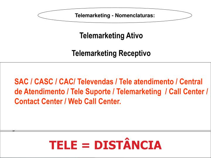 Telemarketing - Nomenclaturas: