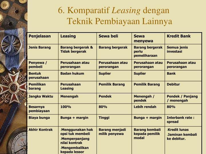 6. Komparatif